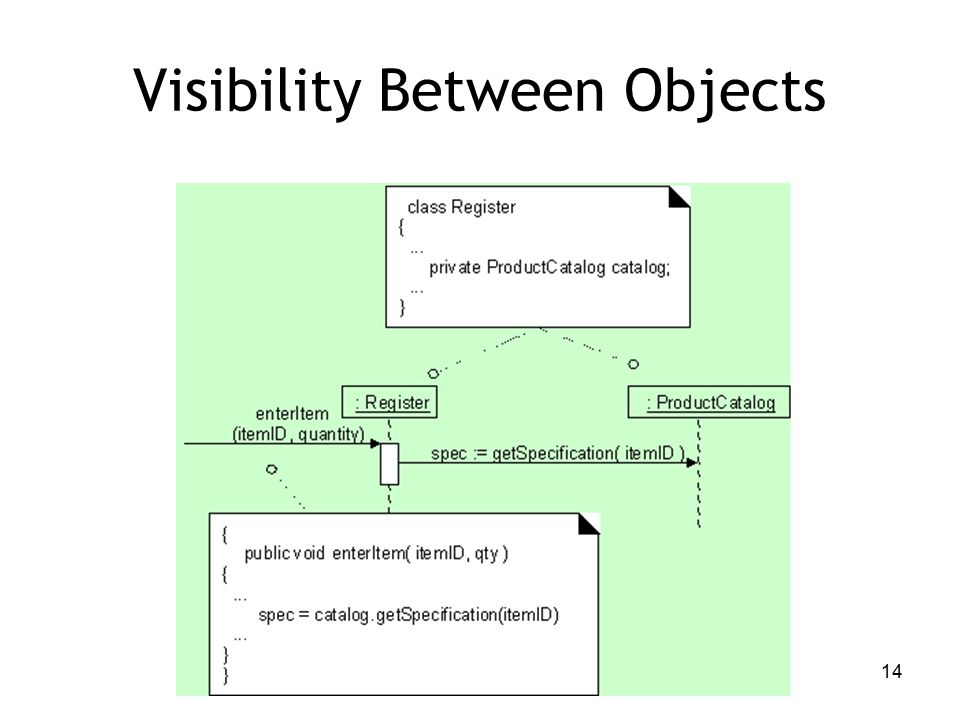 14 Visibility Between Objects