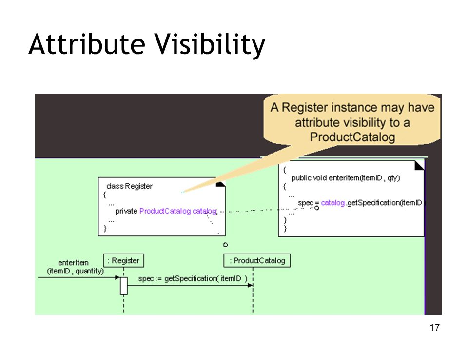 17 Attribute Visibility