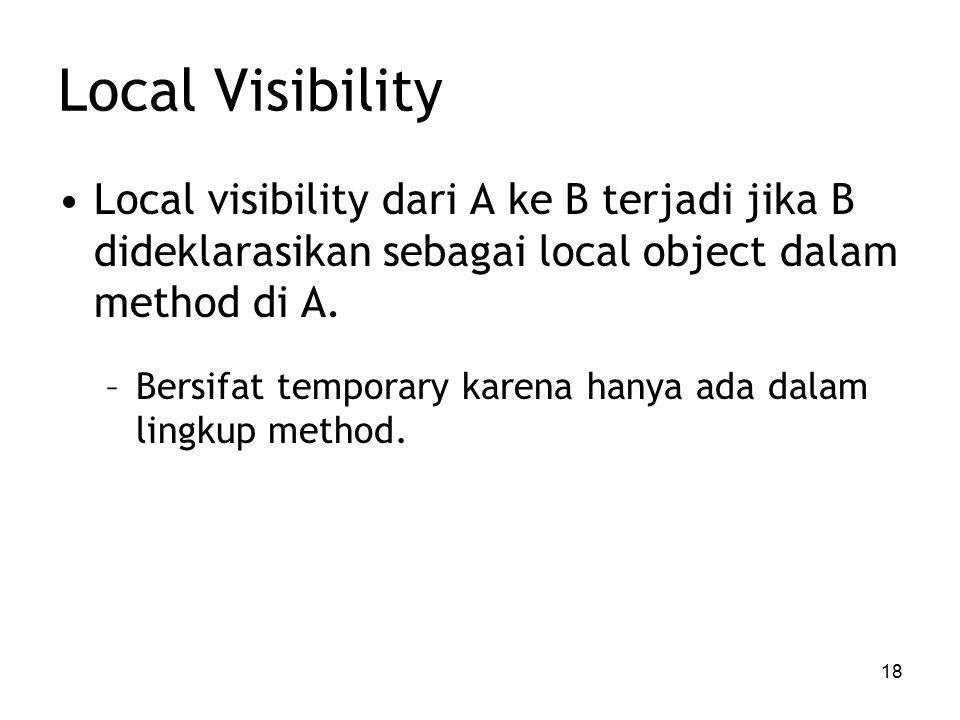 18 Local Visibility Local visibility dari A ke B terjadi jika B dideklarasikan sebagai local object dalam method di A.