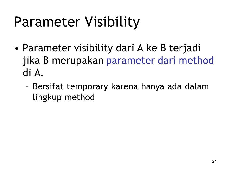21 Parameter Visibility Parameter visibility dari A ke B terjadi jika B merupakan parameter dari method di A.