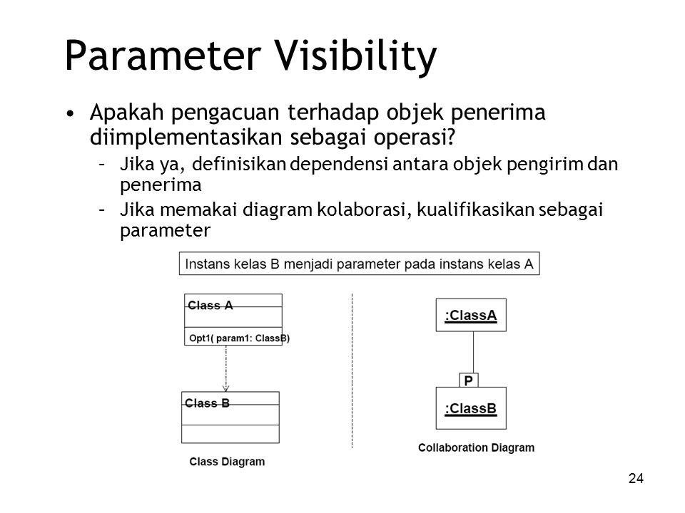 24 Parameter Visibility Apakah pengacuan terhadap objek penerima diimplementasikan sebagai operasi.