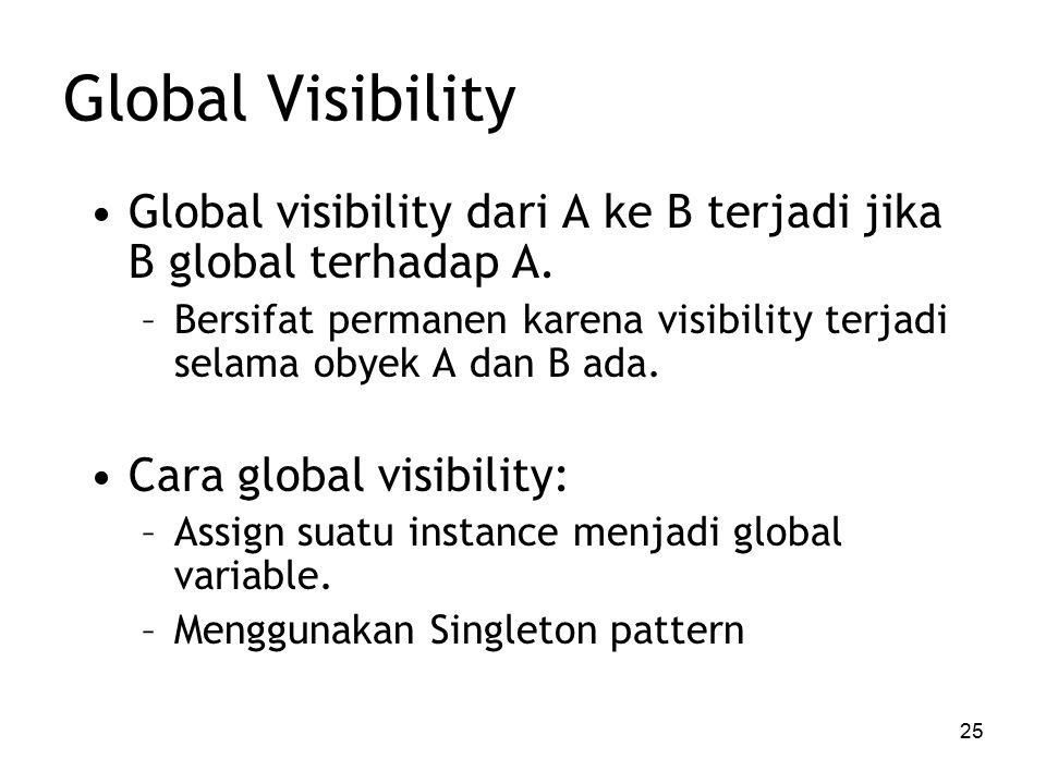 25 Global Visibility Global visibility dari A ke B terjadi jika B global terhadap A.