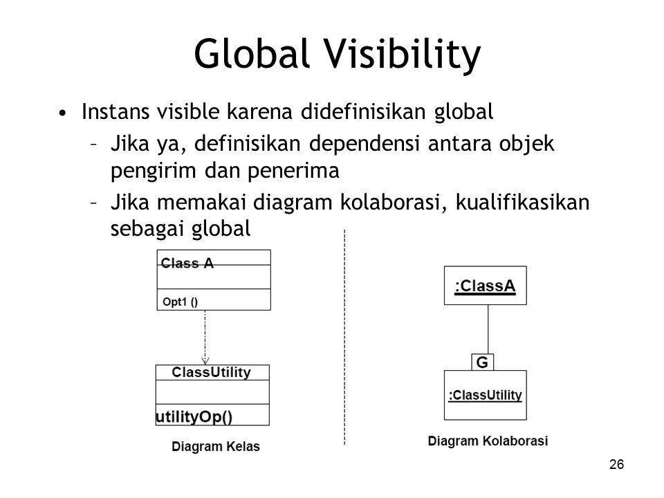 26 Global Visibility Instans visible karena didefinisikan global –Jika ya, definisikan dependensi antara objek pengirim dan penerima –Jika memakai diagram kolaborasi, kualifikasikan sebagai global