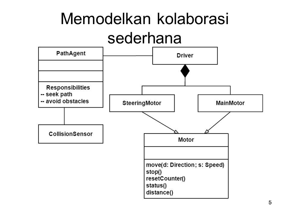 5 Memodelkan kolaborasi sederhana