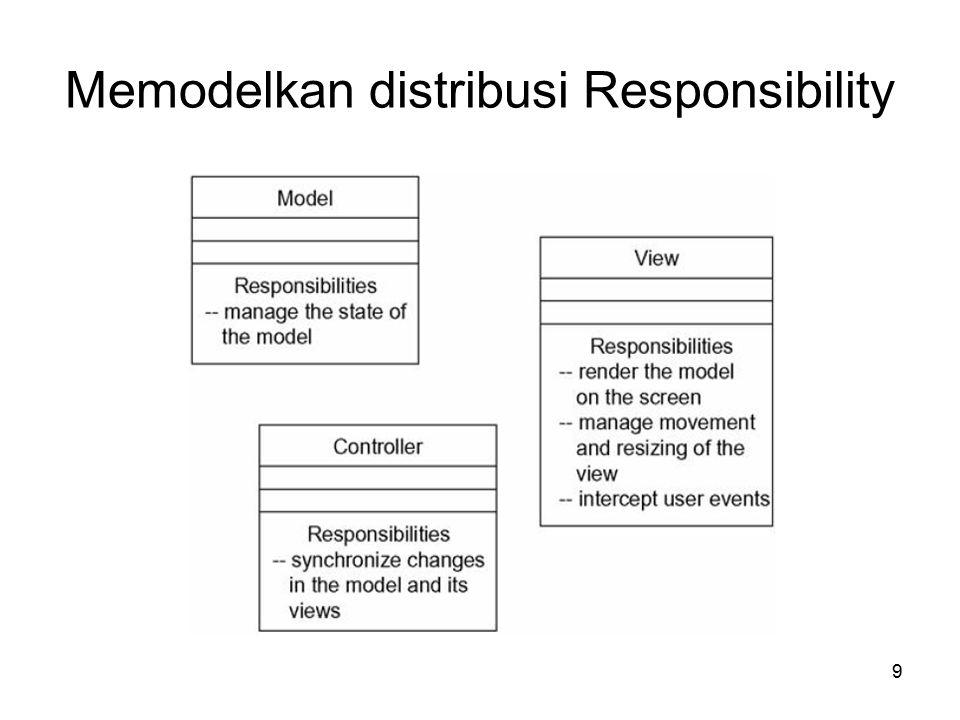 9 Memodelkan distribusi Responsibility