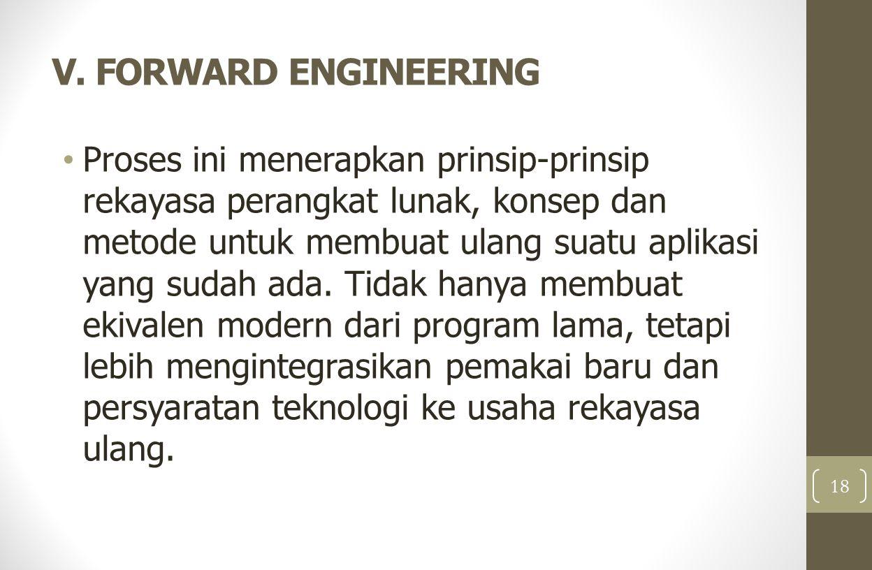 V. FORWARD ENGINEERING Proses ini menerapkan prinsip-prinsip rekayasa perangkat lunak, konsep dan metode untuk membuat ulang suatu aplikasi yang sudah