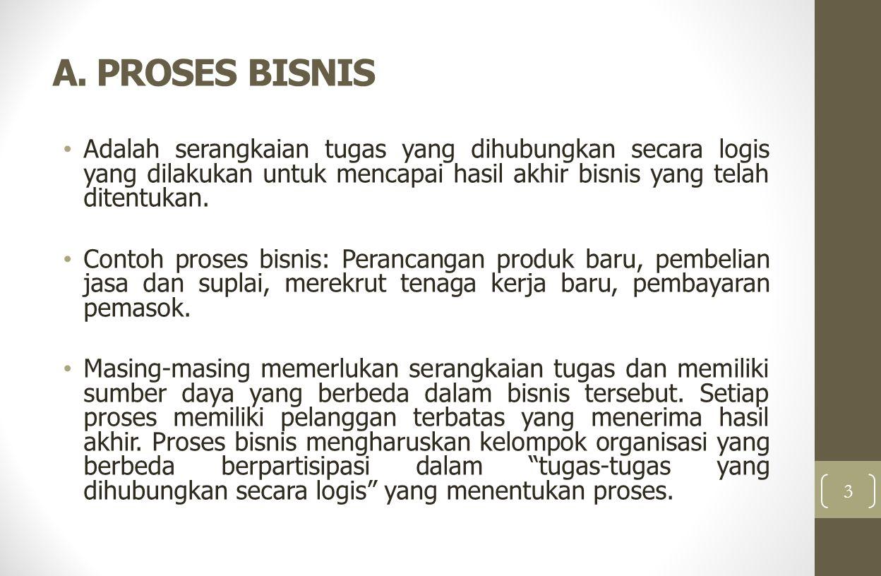 A. PROSES BISNIS Adalah serangkaian tugas yang dihubungkan secara logis yang dilakukan untuk mencapai hasil akhir bisnis yang telah ditentukan. Contoh