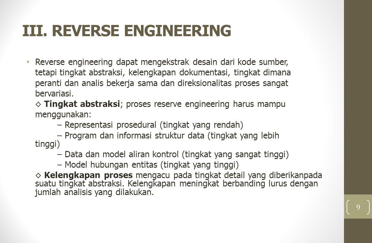 III. REVERSE ENGINEERING Reverse engineering dapat mengekstrak desain dari kode sumber, tetapi tingkat abstraksi, kelengkapan dokumentasi, tingkat dim