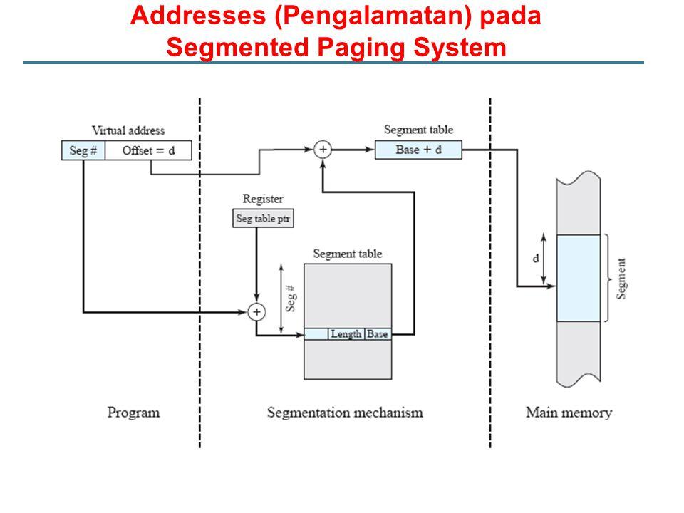 Addresses (Pengalamatan) pada Segmented Paging System
