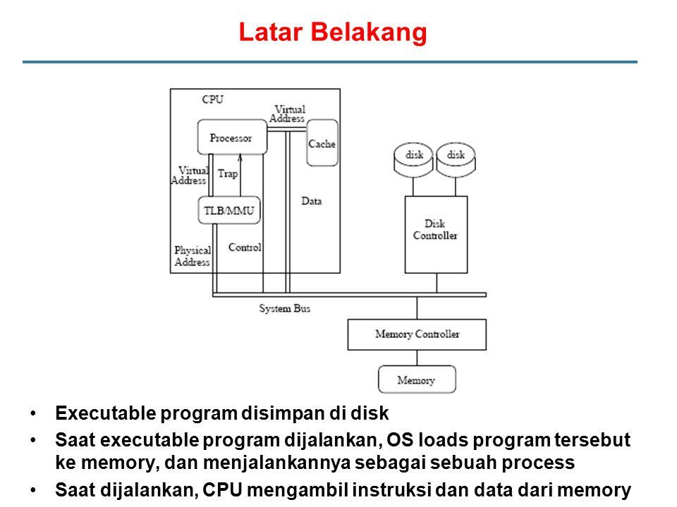 Latar Belakang Executable program disimpan di disk Saat executable program dijalankan, OS loads program tersebut ke memory, dan menjalankannya sebagai sebuah process Saat dijalankan, CPU mengambil instruksi dan data dari memory