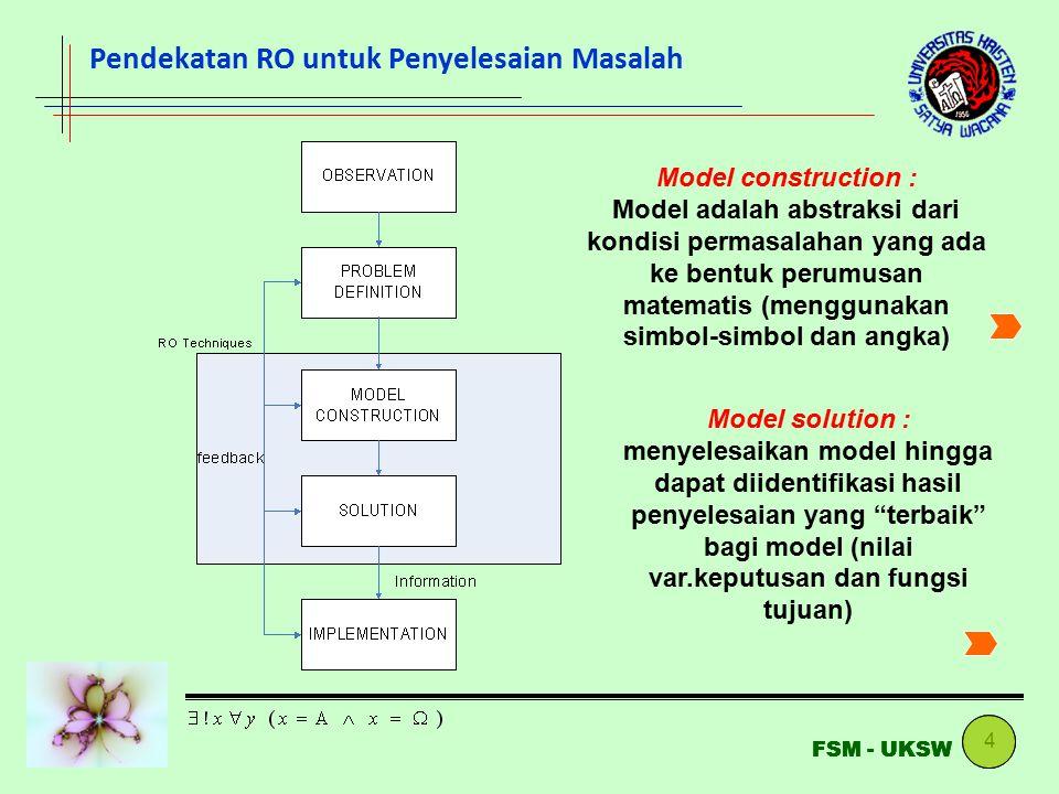 5 FSM - UKSW PROGRAM LINEAR Model construction : Model adalah abstraksi dari kondisi permasalahan yang ada ke bentuk perumusan matematis (menggunakan simbol-simbol dan angka) Contoh : biaya produksi sebuah barang Rp.750,-- dan harga jualnya Rp.