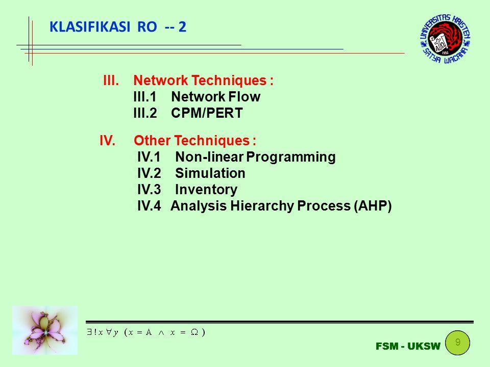 20 FSM - UKSW Formulasikan model : 1.Menentukan variabel keputusan Misalkan x1 adalah banyaknya mangkok yang harus diproduksi dan x2 adalah banyaknya cangkir yang harus diproduksi.