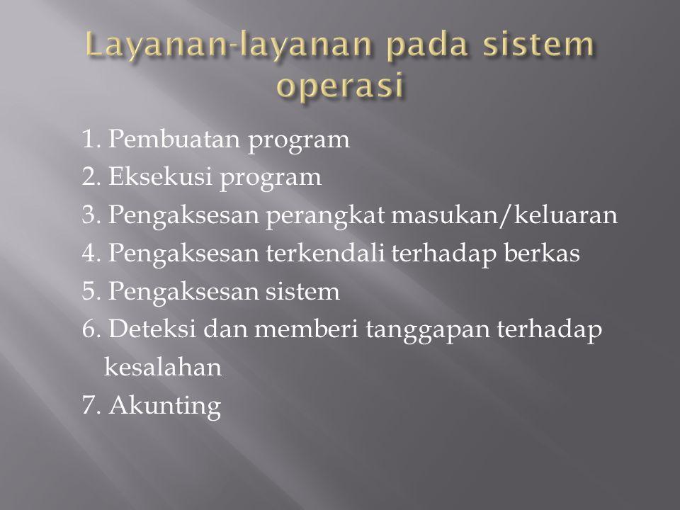 1.Pembuatan program 2. Eksekusi program 3. Pengaksesan perangkat masukan/keluaran 4.