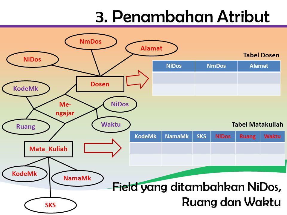 3. Penambahan Atribut Field yang ditambahkan NiDos, Ruang dan Waktu Dosen NiDos NmDos Alamat Mata_Kuliah SKS KodeMk NamaMk Me- ngajar NiDos NmDosAlama