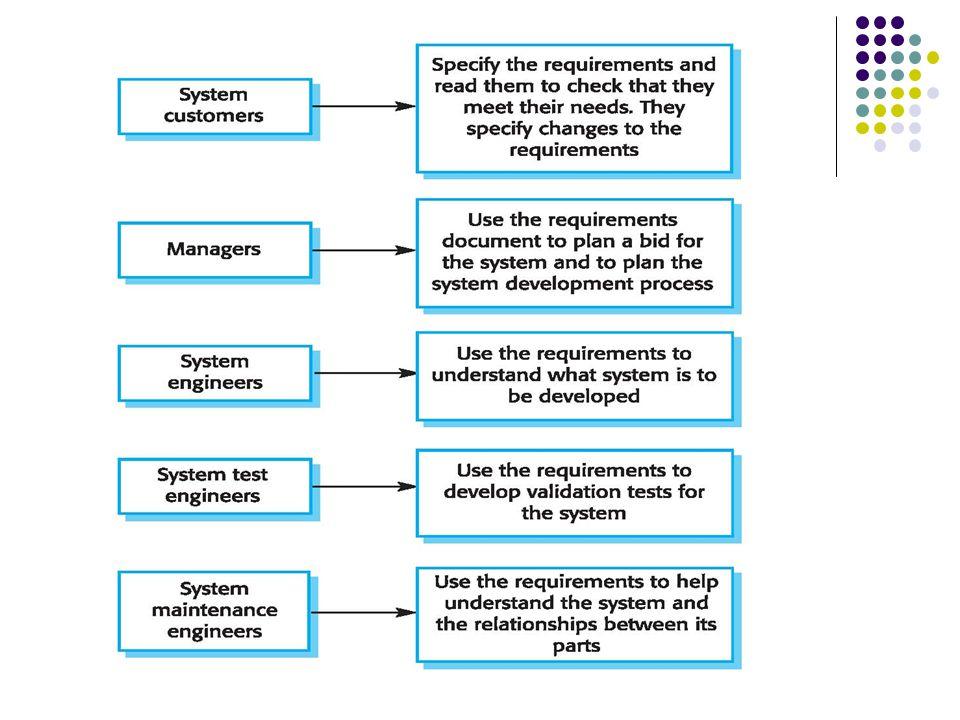 Dokumen kebutuhan sebaiknya Menjelaskan perilaku eksternal sistem Menjelaskan batasan pada implementasi Mudah diubah Sebagai alat referensi untuk pemelihara sistem Mencatat peringatan awal tentang siklus dari sistem Menjelaskan bagaimana sistem merespon halhal yang tidak diperlukan