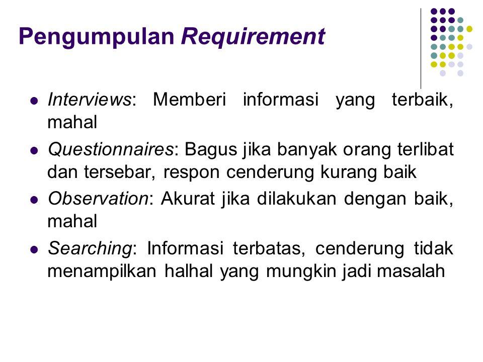 Pengumpulan Requirement Interviews: Memberi informasi yang terbaik, mahal Questionnaires: Bagus jika banyak orang terlibat dan tersebar, respon cender