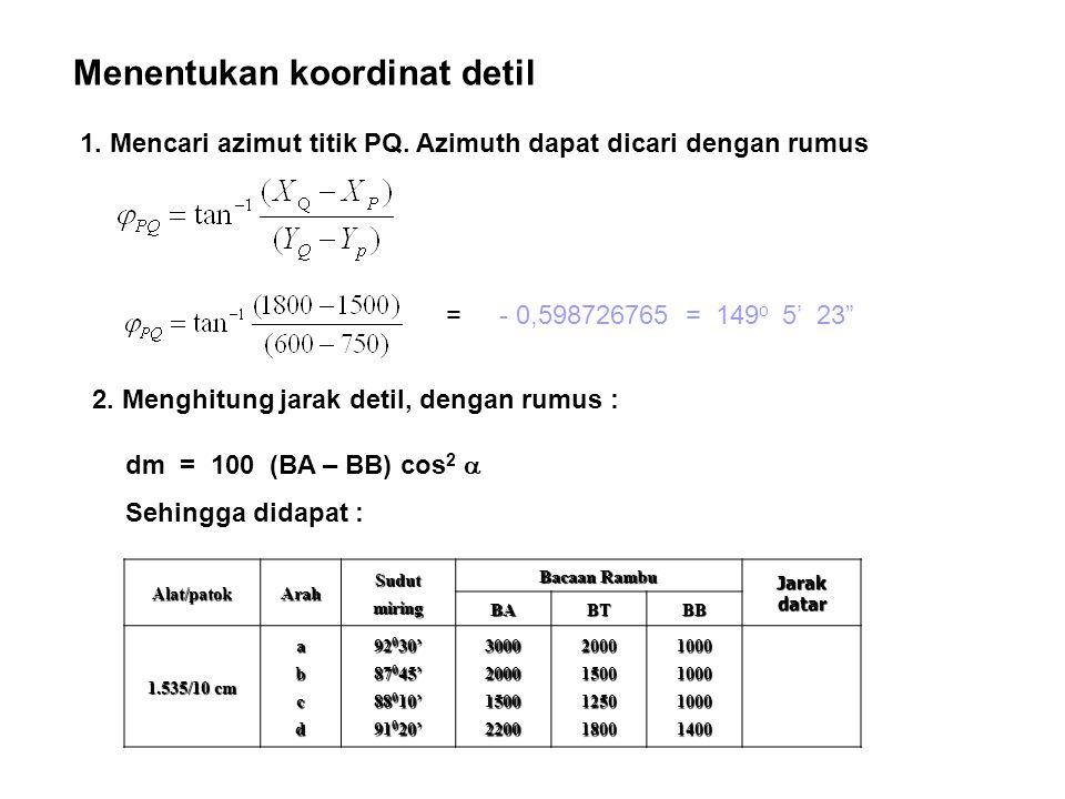 "Menentukan koordinat detil 1. Mencari azimut titik PQ. Azimuth dapat dicari dengan rumus =- 0,598726765 = 149 o 5' 23"" 2. Menghitung jarak detil, deng"