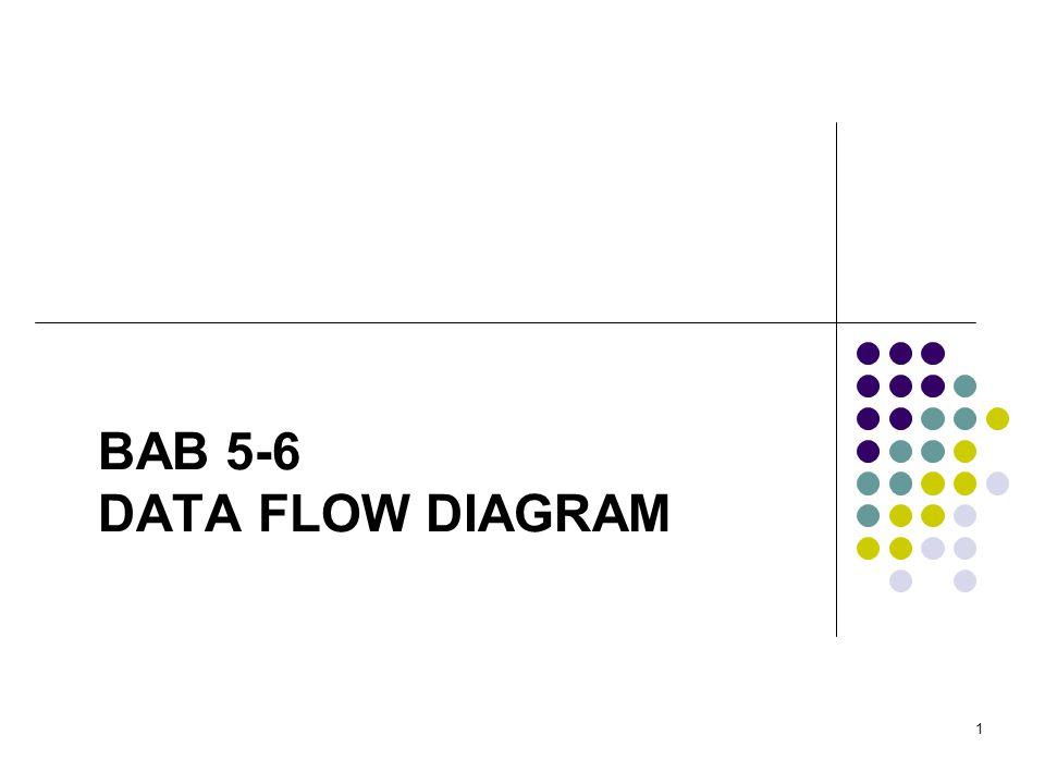 2 RUANG LINGKUP Pengertian Data Flow Diagram (DFD) Komponen DFD Levelisasi DFD