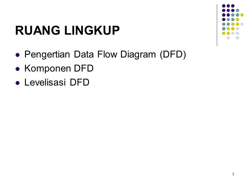 3 Pengertian DFD DFD merupakan salah satu komponen dalam serangkaian pembuatan perancangan sebuah sistem komputerisasi.