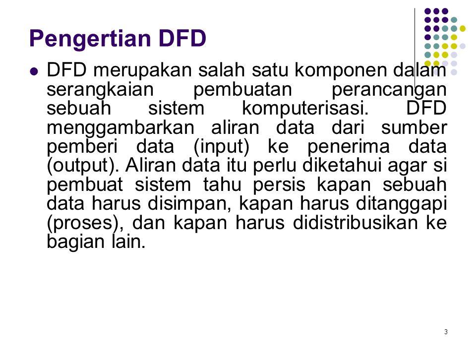 4 Komponen DFD Komponen-komponen DFD terdiri atas : Gambar 1. Komponen-komponen DFD