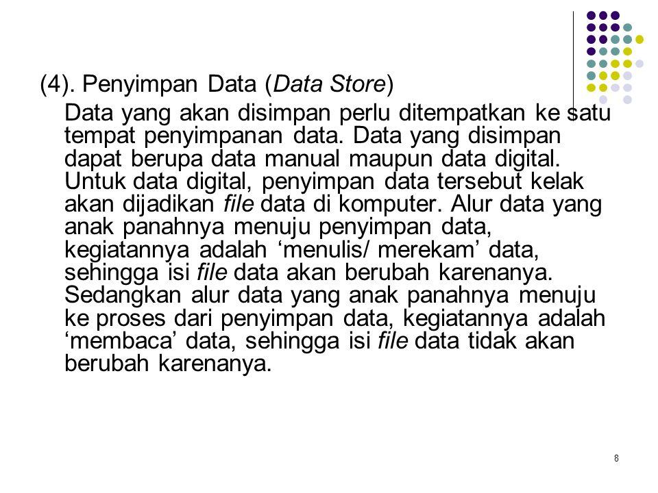 9 Penyimpan data harus diberi nama, misalkan data yang berisi biodata mahasiswa diberi nama 'MAHASISWA'.