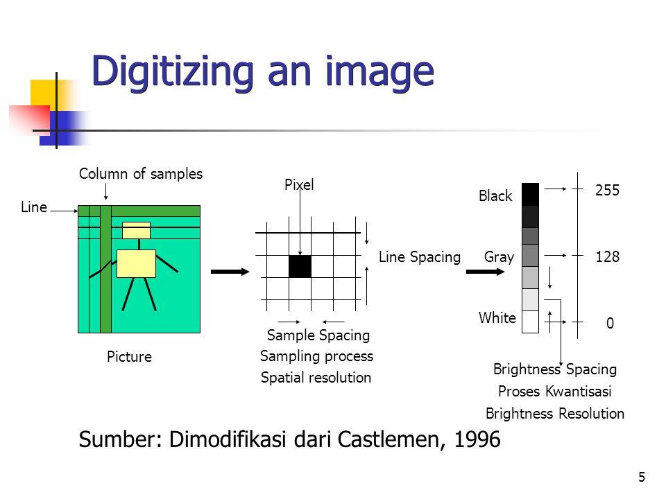 5 Digitizing an image Line Column of samples Picture Pixel Sample Spacing Sampling process Spatial resolution Line Spacing Black Gray White 255 128 0