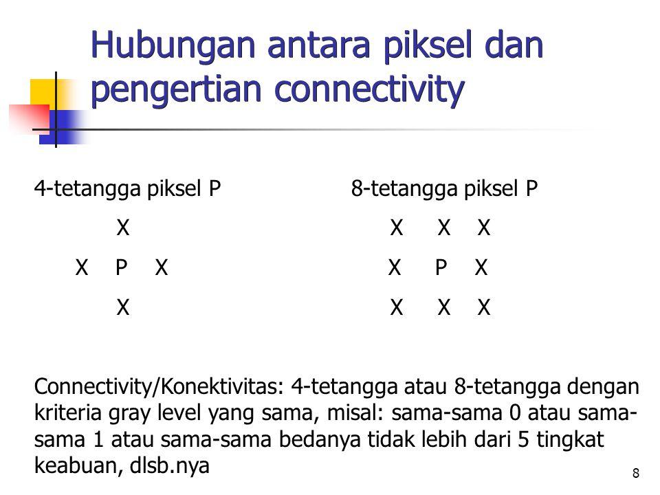 8 Hubungan antara piksel dan pengertian connectivity 4-tetangga piksel P 8-tetangga piksel P X X X X X P X X P X X X X X Connectivity/Konektivitas: 4-
