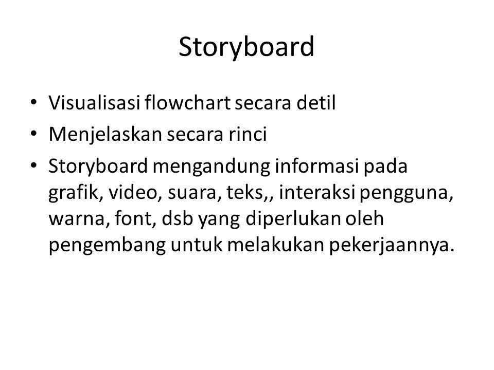 Storyboard Visualisasi flowchart secara detil Menjelaskan secara rinci Storyboard mengandung informasi pada grafik, video, suara, teks,, interaksi pen