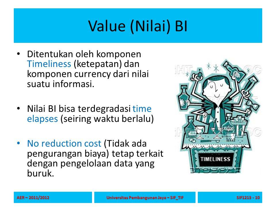 Value (Nilai) BI Ditentukan oleh komponen Timeliness (ketepatan) dan komponen currency dari nilai suatu informasi. Nilai BI bisa terdegradasi time ela