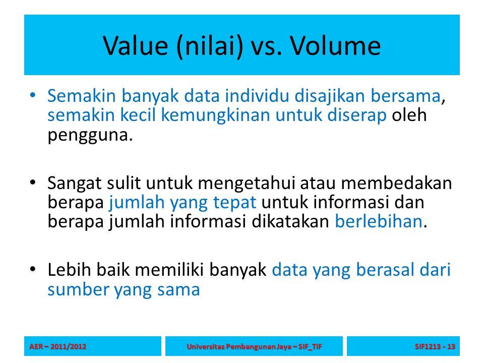 Value (nilai) vs. Volume Semakin banyak data individu disajikan bersama, semakin kecil kemungkinan untuk diserap oleh pengguna. Sangat sulit untuk men