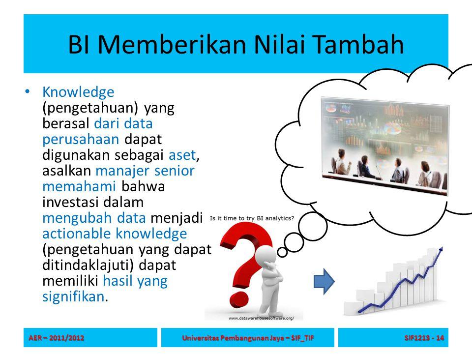 BI Memberikan Nilai Tambah Knowledge (pengetahuan) yang berasal dari data perusahaan dapat digunakan sebagai aset, asalkan manajer senior memahami bah