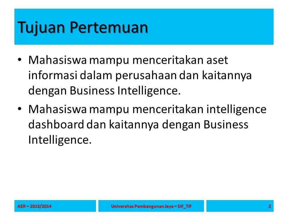 Tujuan Pertemuan Mahasiswa mampu menceritakan aset informasi dalam perusahaan dan kaitannya dengan Business Intelligence. Mahasiswa mampu menceritakan