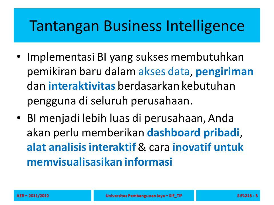 Tantangan Business Intelligence Implementasi BI yang sukses membutuhkan pemikiran baru dalam akses data, pengiriman dan interaktivitas berdasarkan keb