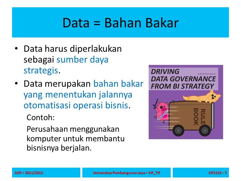 Data = Bahan Bakar Data harus diperlakukan sebagai sumber daya strategis. Data merupakan bahan bakar yang menentukan jalannya otomatisasi operasi bisn