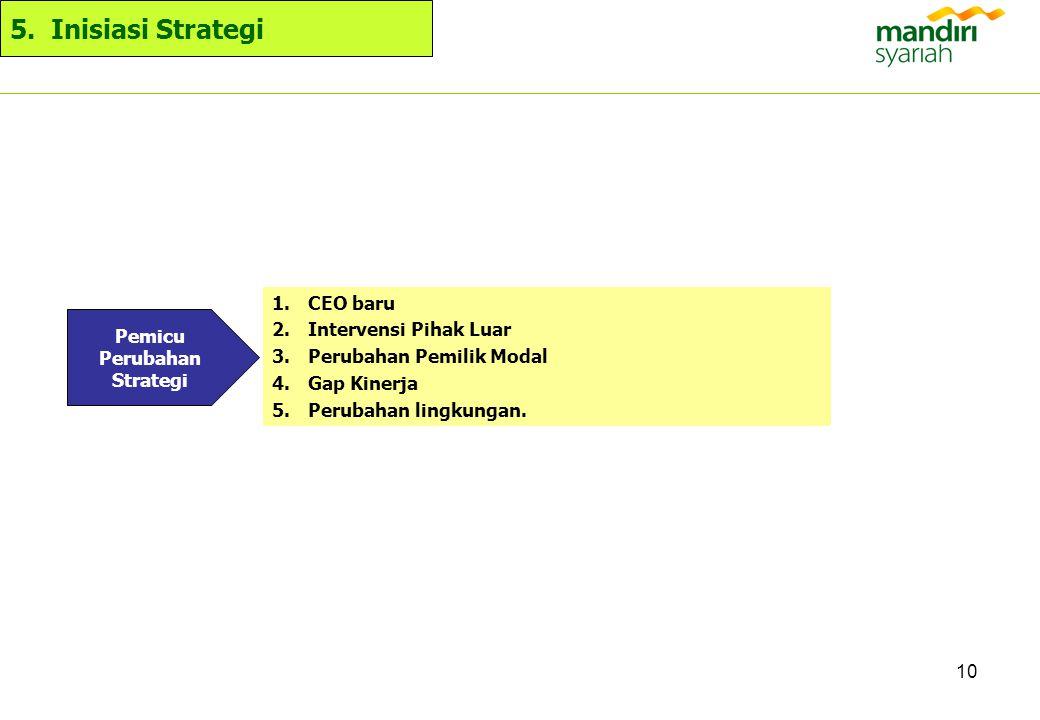 10 1.CEO baru 2.Intervensi Pihak Luar 3.Perubahan Pemilik Modal 4.Gap Kinerja 5.Perubahan lingkungan. 5. Inisiasi Strategi Pemicu Perubahan Strategi