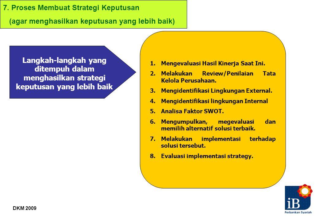 DKM 2009 1.Mengevaluasi Hasil Kinerja Saat Ini. 2.Melakukan Review/Penilaian Tata Kelola Perusahaan. 3.Mengidentifikasi Lingkungan External. 4.Mengide