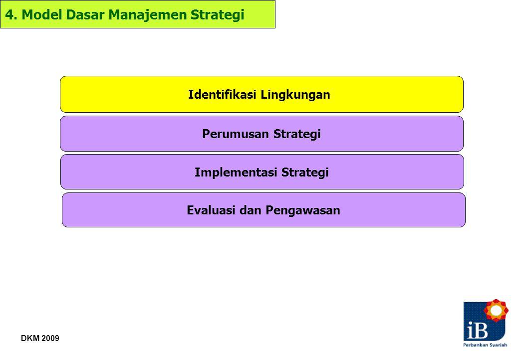 DKM 2009 4. Model Dasar Manajemen Strategi Identifikasi Lingkungan Perumusan Strategi Implementasi Strategi Evaluasi dan Pengawasan