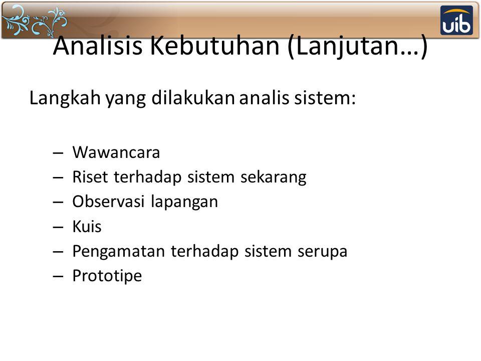 Analisis Kebutuhan (Lanjutan…) Langkah yang dilakukan analis sistem: – Wawancara – Riset terhadap sistem sekarang – Observasi lapangan – Kuis – Pengam