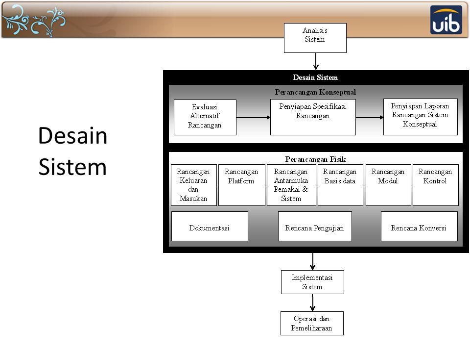 Desain Sistem
