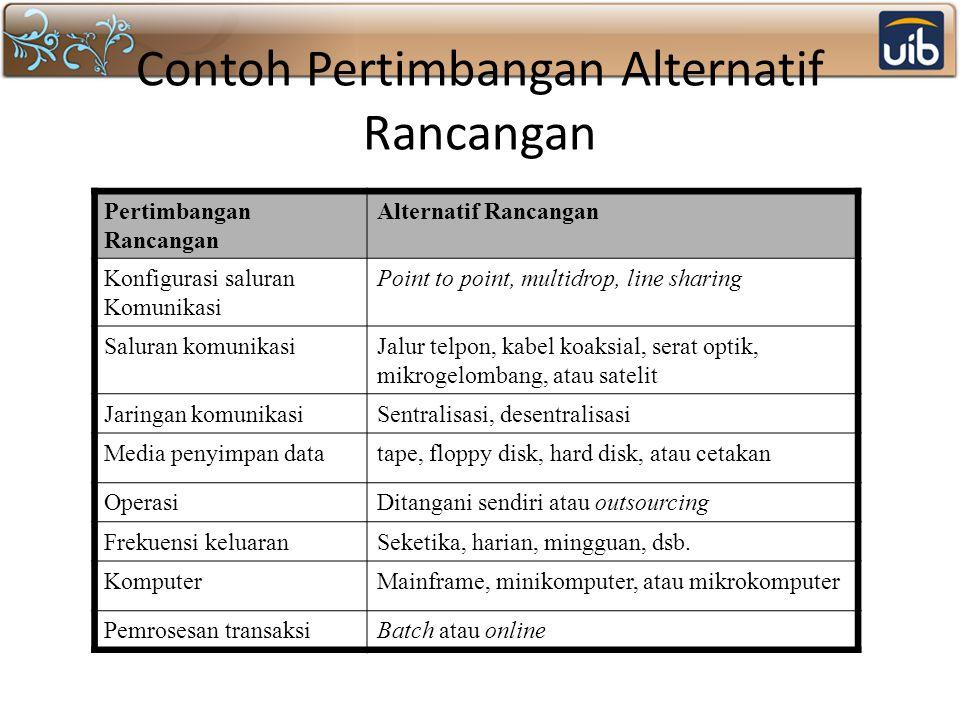 Contoh Pertimbangan Alternatif Rancangan Pertimbangan Rancangan Alternatif Rancangan Konfigurasi saluran Komunikasi Point to point, multidrop, line sh