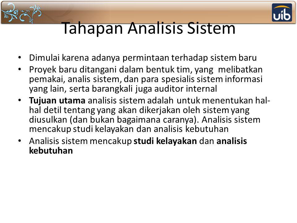 Analisis Kebutuhan (Lanjutan…) Langkah yang dilakukan analis sistem: – Wawancara – Riset terhadap sistem sekarang – Observasi lapangan – Kuis – Pengamatan terhadap sistem serupa – Prototipe