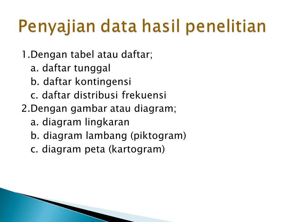 1.Dengan tabel atau daftar; a.daftar tunggal b. daftar kontingensi c.