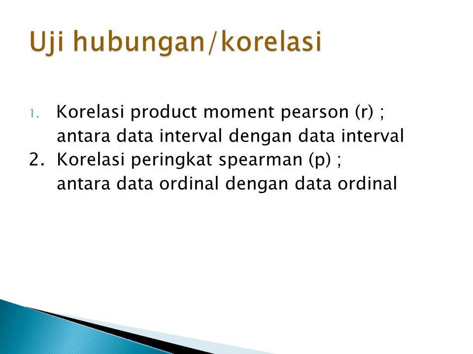 1.Korelasi product moment pearson (r) ; antara data interval dengan data interval 2.