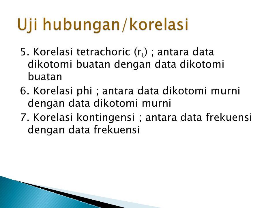 5.Korelasi tetrachoric (r t ) ; antara data dikotomi buatan dengan data dikotomi buatan 6.