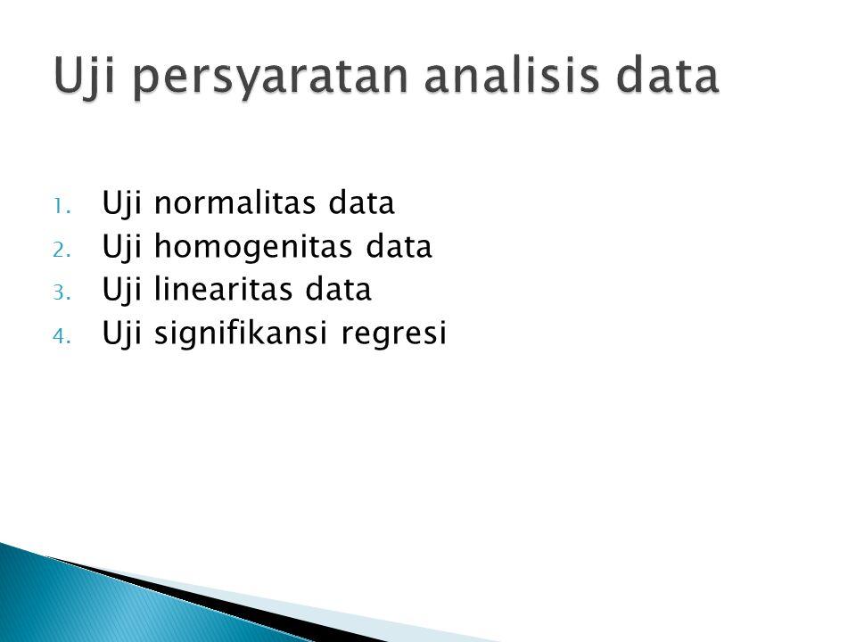 1. Uji normalitas data 2. Uji homogenitas data 3. Uji linearitas data 4. Uji signifikansi regresi