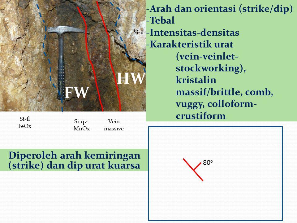 Peta Rencana Percontohan Endapan Sungai Sampling stream sediment Sampling batuan dan float Salam, 2011