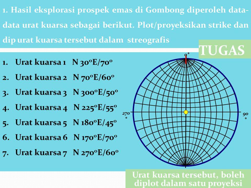 1.Hasil eksplorasi prospek emas di Gombong diperoleh data- data urat kuarsa sebagai berikut.