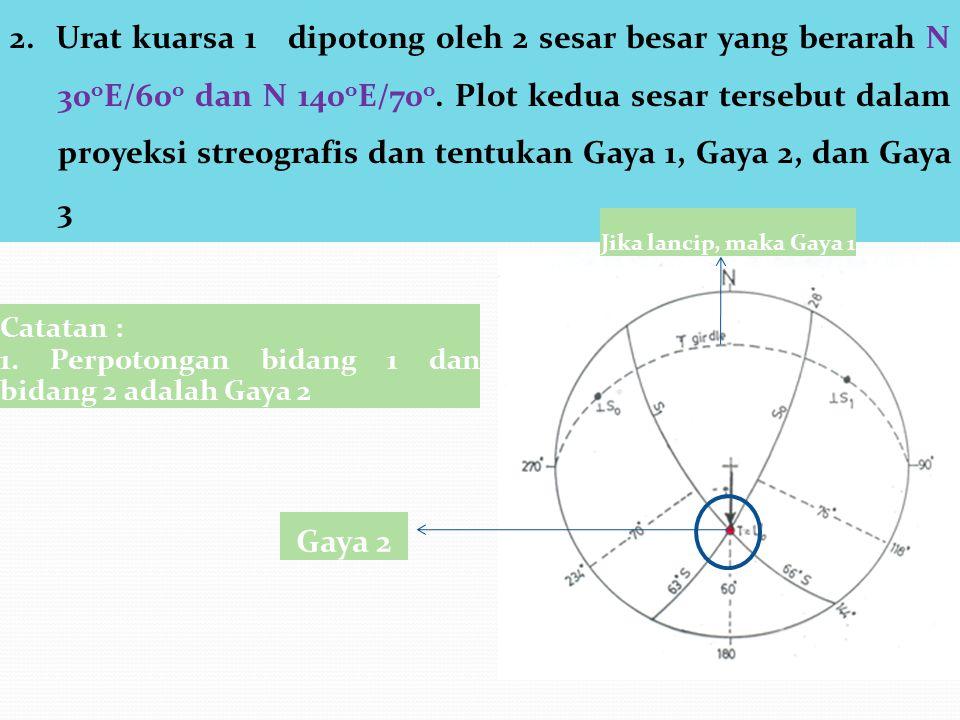 2.Urat kuarsa 1 dipotong oleh 2 sesar besar yang berarah N 30 o E/60 o dan N 140 o E/70 o.