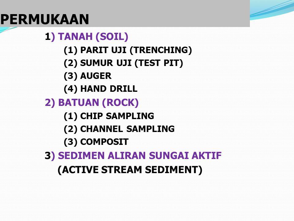 PERMUKAAN 1) TANAH (SOIL) (1) PARIT UJI (TRENCHING) (2) SUMUR UJI (TEST PIT) (3) AUGER (4) HAND DRILL 2) BATUAN (ROCK) (1) CHIP SAMPLING (2) CHANNEL SAMPLING (3) COMPOSIT 3) SEDIMEN ALIRAN SUNGAI AKTIF (ACTIVE STREAM SEDIMENT)