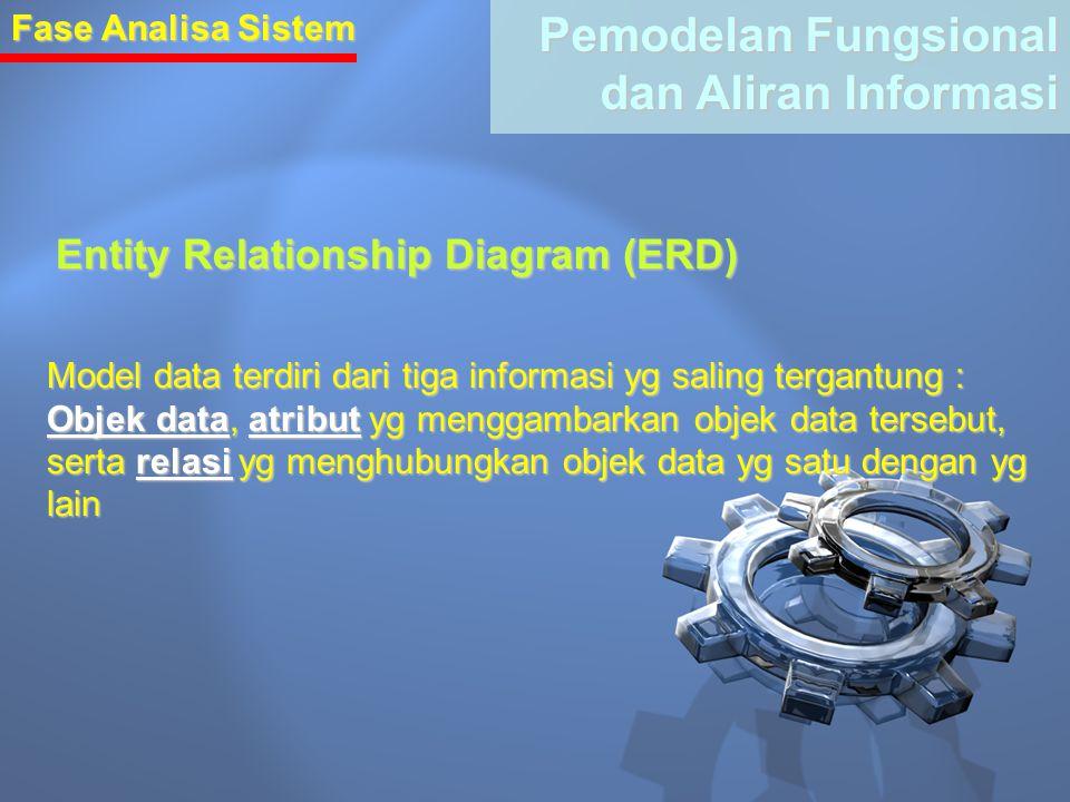 Fase Analisa Sistem Pemodelan Fungsional dan Aliran Informasi Entity Relationship Diagram (ERD) Model data terdiri dari tiga informasi yg saling tergantung : Objek data, atribut yg menggambarkan objek data tersebut, serta relasi yg menghubungkan objek data yg satu dengan yg lain
